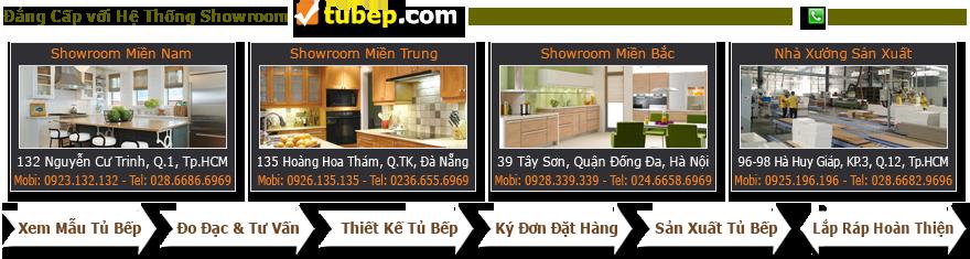 Tu Bep - The Gioi Tu Bep
